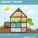Smart Home – Einsteiger Ratgeber zur Haussteuerung